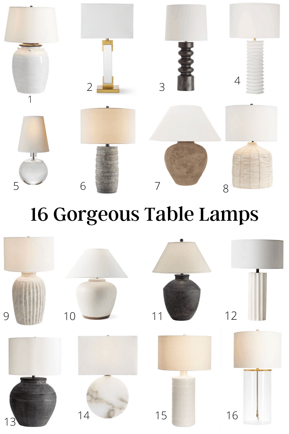 Roundup of table lamps